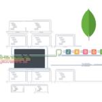 Desplegar app MongoDB en Heroku